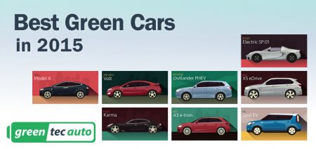 Top 10 Fuel Efficient Hybrids Of 2015