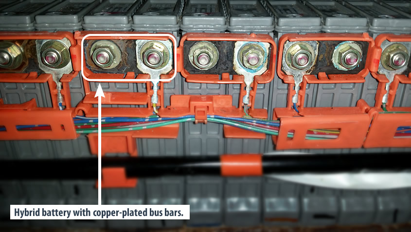 Hybrid battery with copper-plated bus bars