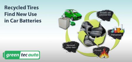 Recycled Tires turn into better car batteries