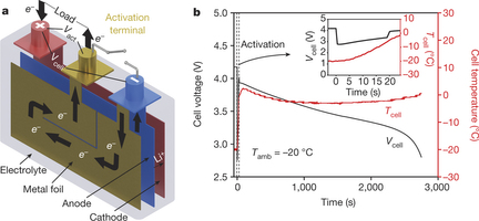 all-climate battery that rapidly self-heats battery materials and electrochemical interfaces in cold environments